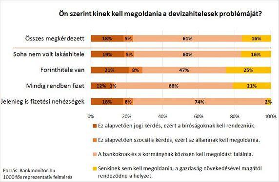 mentocsomag_Bankmonitor_SK20131204.jpg