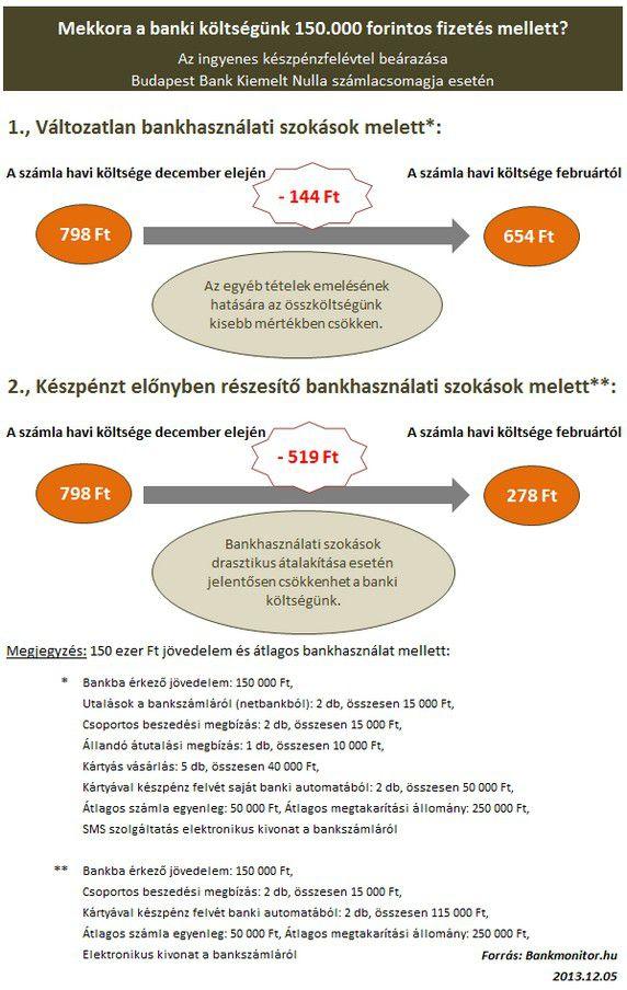 budapestbankabra20131205.jpg