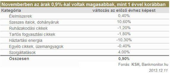 infl20131211.jpg