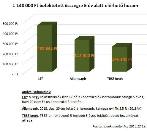 hozam131220