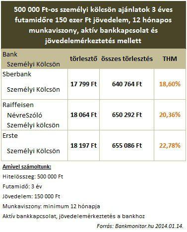 szemkolcsonjov20140115