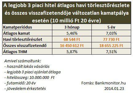 ha-nem-valtozik-20140124
