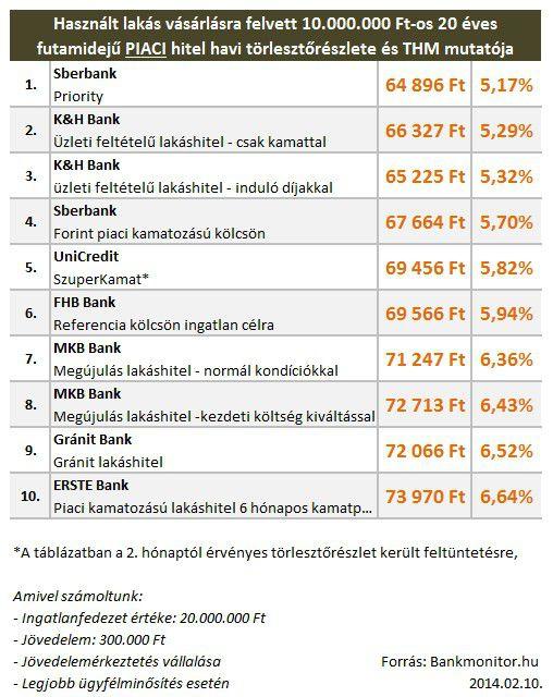 hitelkorkep_piaci_20140210