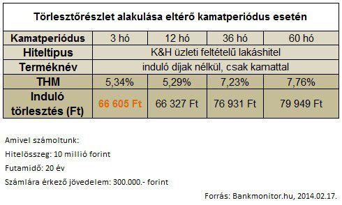 kamatperiodusmodositas_1abra_v2_20140217
