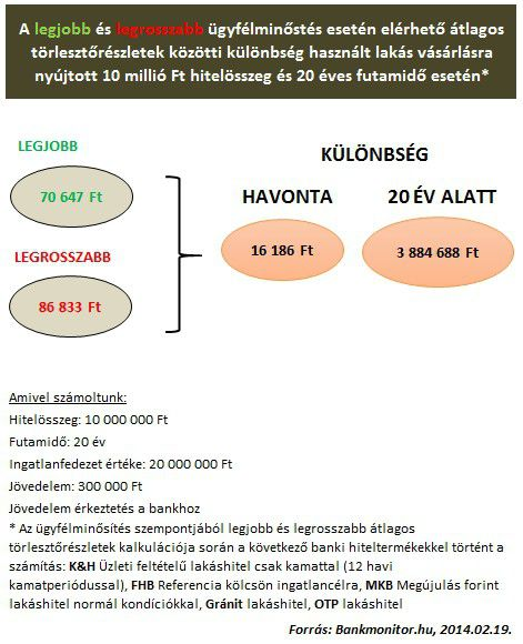 jorosszatlag20140220