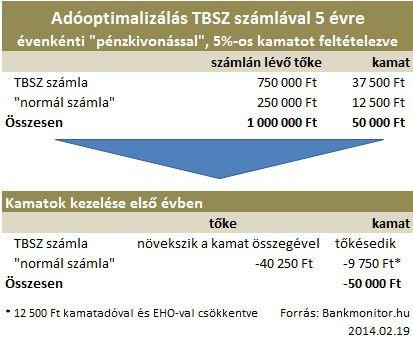 TBSZnormal20140220