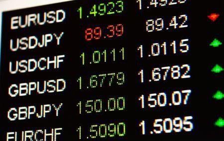 Ennyibe kerül, ha euróra van szüksége cégednek!