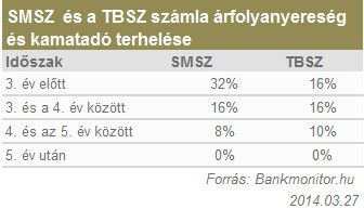 TBSZ_vs_SMSZ_20140327