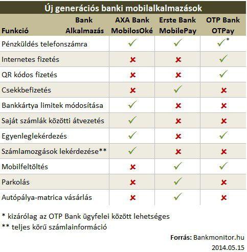 mobilbanktabla_20140518.jpg