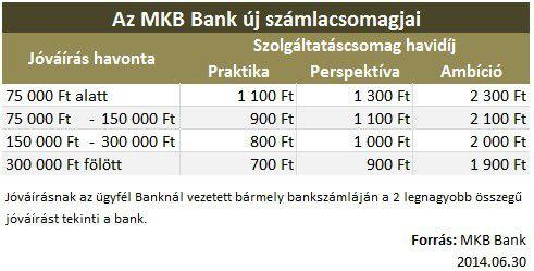 mkbszamlacsomagok20140630.jpg