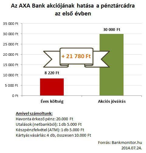 axa_akcio20140724