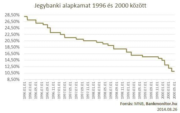 1996_2000_140826.jpg