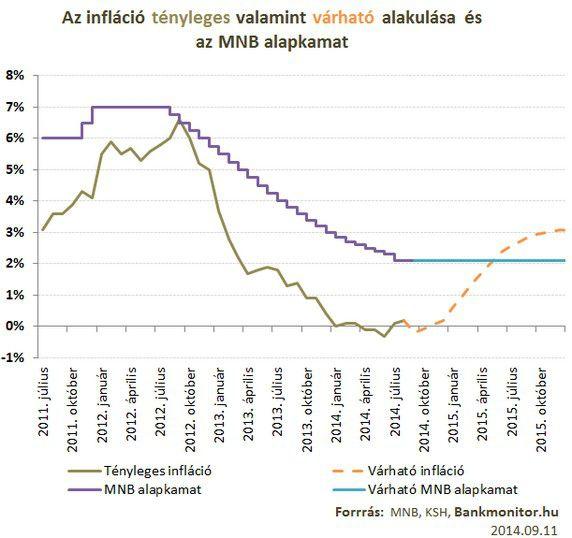 inflaciomnb20140911.jpg
