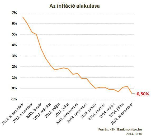 inflacio20141010.jpg
