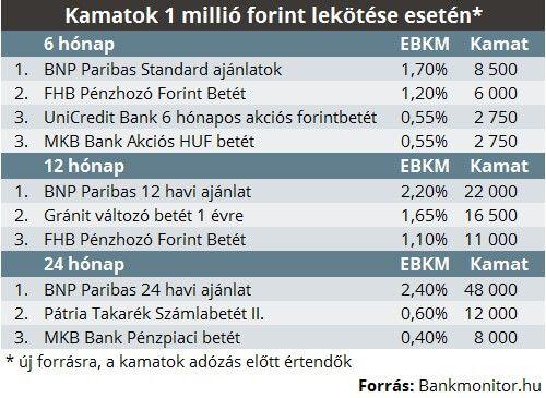 bankbetet160810