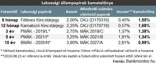allampapirok20160824