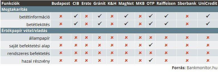 mobilbank2161006