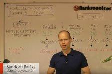 Hogyan hat rád az MNB hitelpiaci szigorítása?