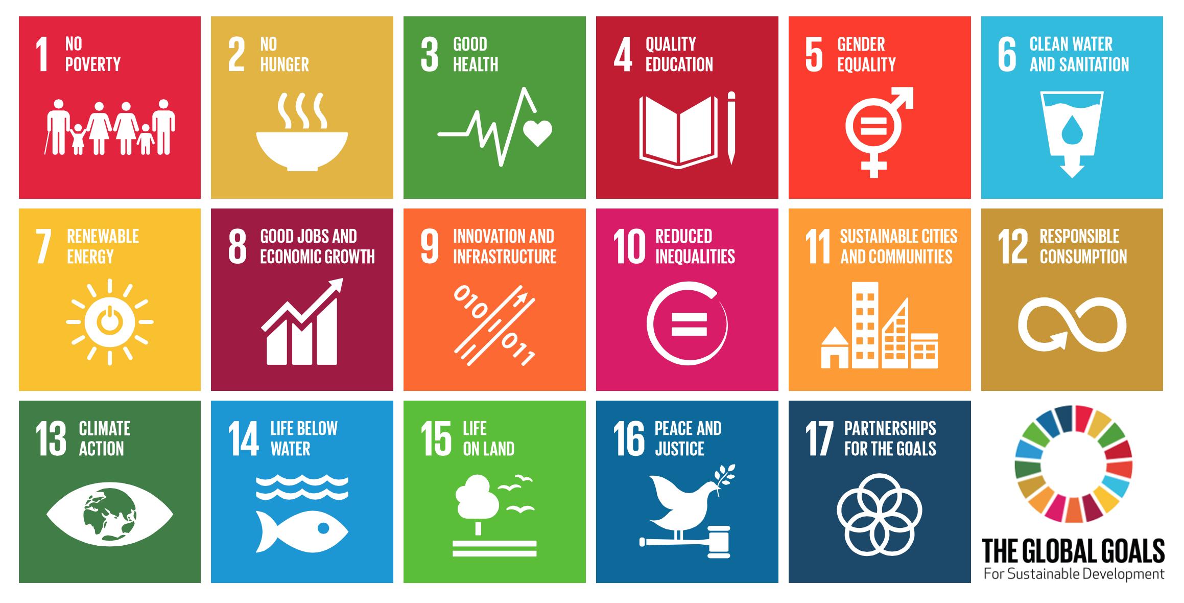 Lystgården har FNs bærekraftsmål som horisont. Disse 17 ulike målene handler om mer enn klima, det handler i aller høyeste grad også om å skape bærekraftige mellommenneskelige fellesskap. Om hele livet.