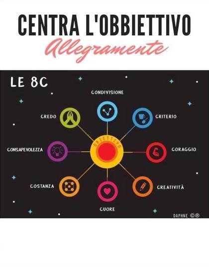 8C: centra l'obbiettivo allegramente