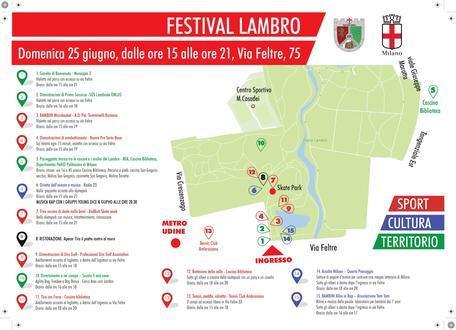 Festival Lambro