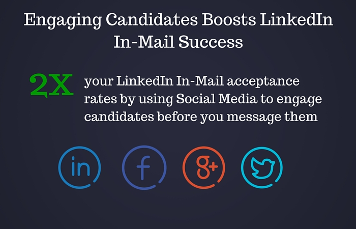 Boost LinkedIn In Mail Acceptance Rates