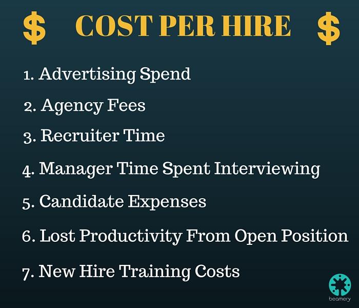 Cost per hire metrics
