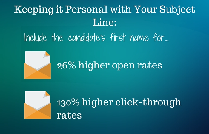 Keeping it Personal with Your Subject Line-