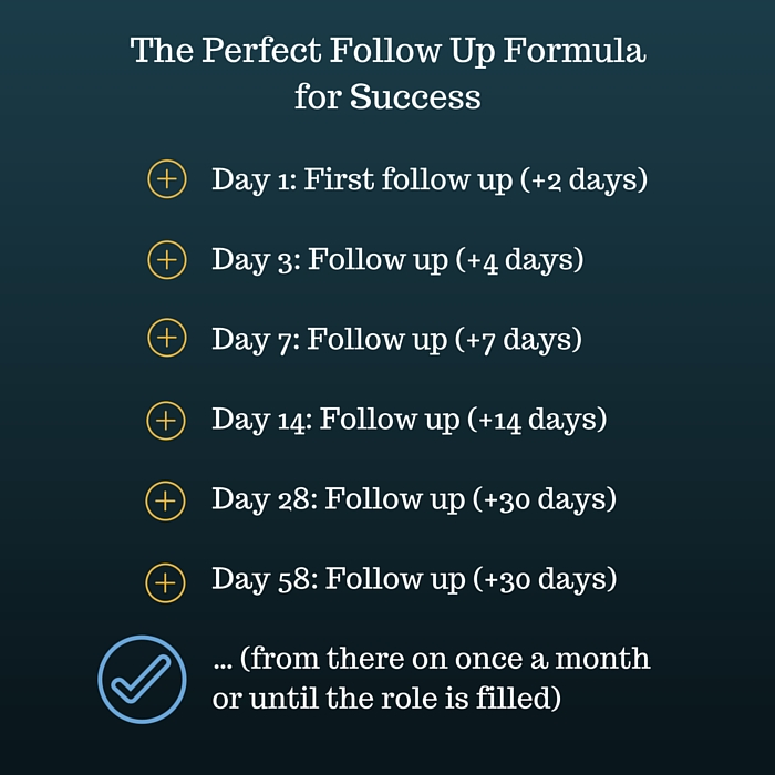 The perfect follow up formula