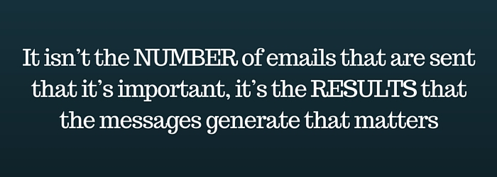 number of emails vs results