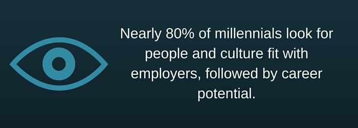 Millennials prefer culture to salary