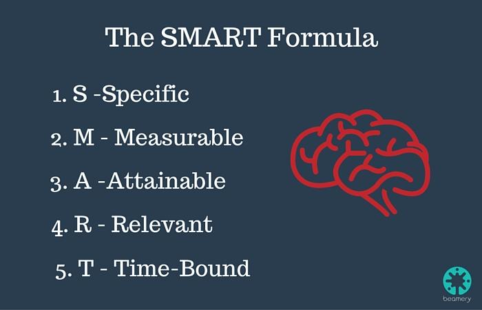 The SMART Formula