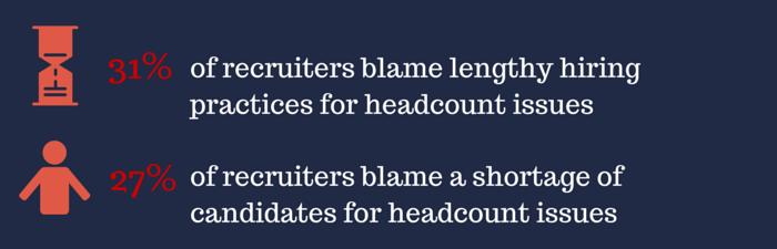 headcount issues - statistics