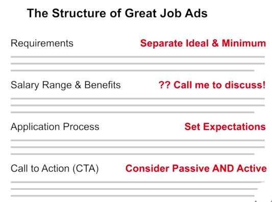 How to write a job ad that actually works.