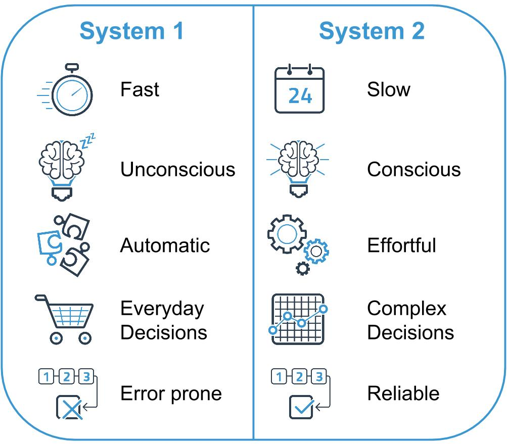 recruiting fast and slow lessons from human psychology