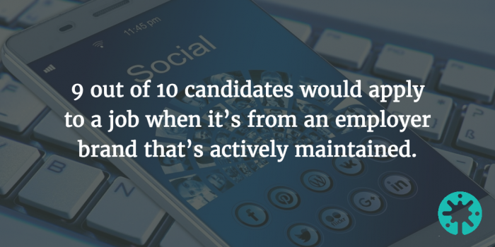 Importance of an activated employer brand