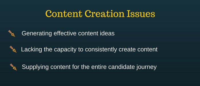 Content Creation Issues