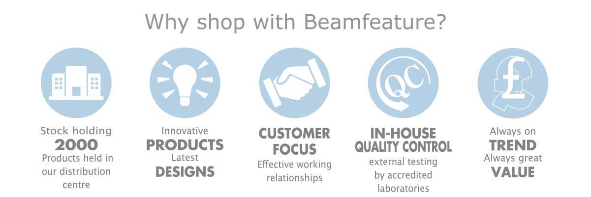Why Shop with Beamfeature