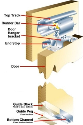 ballrace-action-sliding-door-gear-2-6.jpg