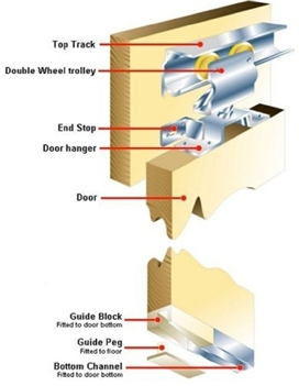double-wheel-sliding-door-gear-3.jpg