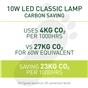 led-a60-bulb-b22-10w-810lm-warm-2700k-non-dim-eco-1