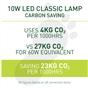 led-a60-bulb-e27-10w-810lm-cool-6500k-non-dim-eco-1