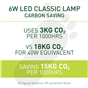 led-a60-bulb-e27-6-5w-470lm-warm-2700k-non-dim-eco-1