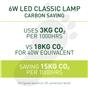 led-a60-bulb-e27-6w-470lm-cool-6500k-non-dim-eco-1