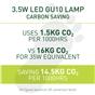 led-gu10-bulb-3-5w-260lm-natural-4000k-non-dim-eco-1