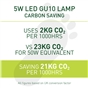 led-gu10-bulb-5w-dim-370lm-natural-4000k-dimmable-eco-1