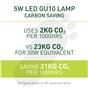led-gu10-bulb-5w-dim-370lm-warm-2700k-dimmable-eco-x-3-1