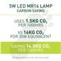 led-mr16-bulb-5w-370lm-warm-2700k-non-dim-eco-3