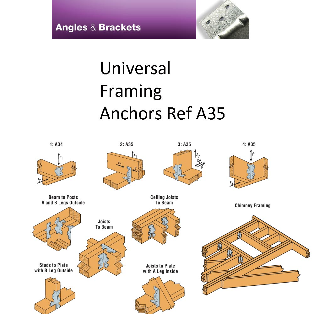 universal framing anchors ref a35