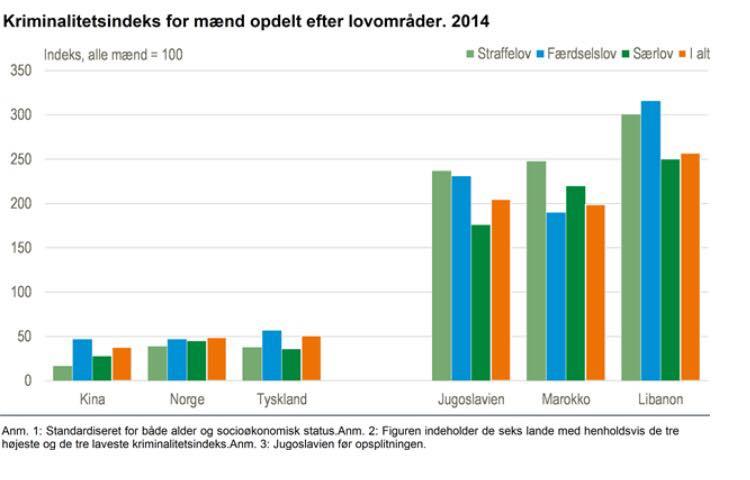 En julehilsen fra Danmarks Statistik | Kulturkamp